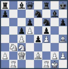 El-bloqueo-en-el-ajedrez-4